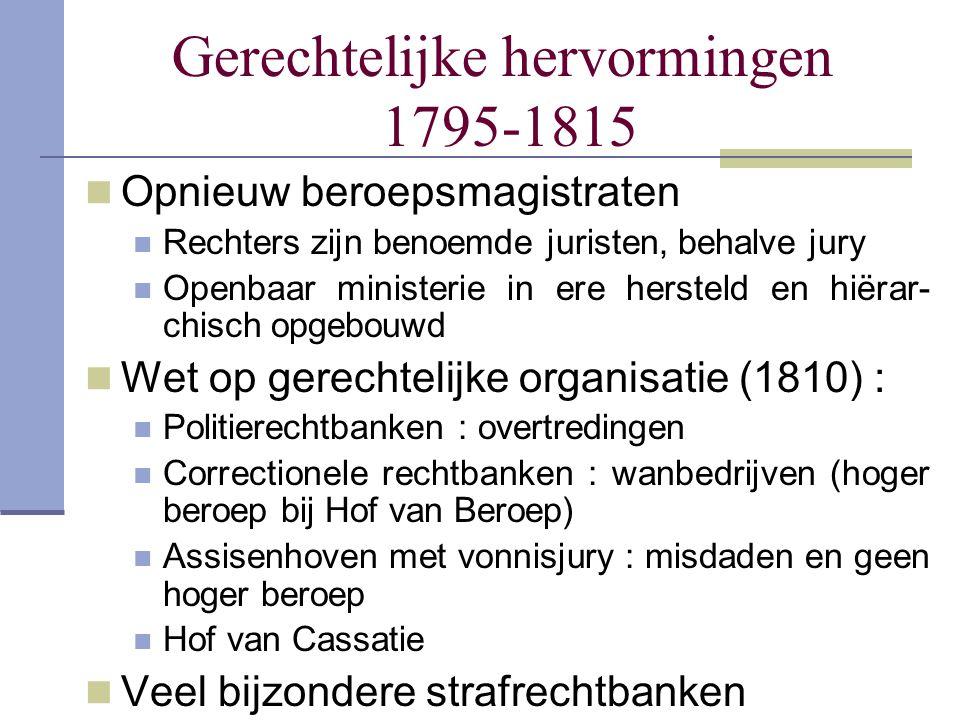 Gerechtelijke hervormingen 1795-1815 Opnieuw beroepsmagistraten Rechters zijn benoemde juristen, behalve jury Openbaar ministerie in ere hersteld en h