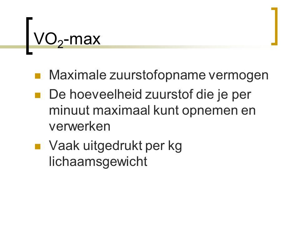 VO 2 -max Maximale zuurstofopname vermogen De hoeveelheid zuurstof die je per minuut maximaal kunt opnemen en verwerken Vaak uitgedrukt per kg lichaam