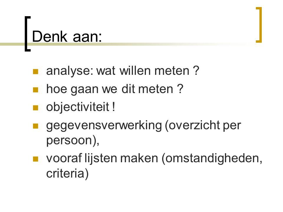 Denk aan: analyse: wat willen meten ? hoe gaan we dit meten ? objectiviteit ! gegevensverwerking (overzicht per persoon), vooraf lijsten maken (omstan