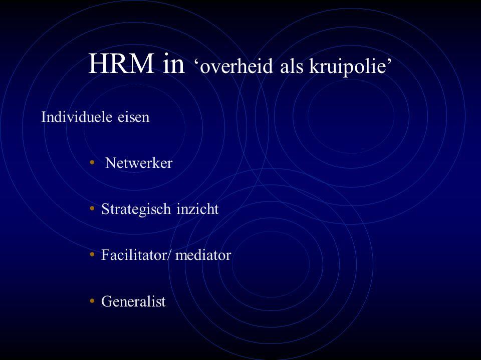 HRM in 'overheid als kruipolie' Individuele eisen Netwerker Strategisch inzicht Facilitator/ mediator Generalist