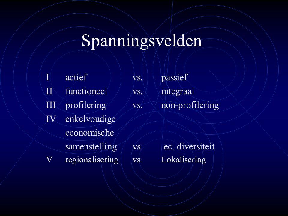 Spanningsvelden Iactief vs.passief IIfunctioneelvs.integraal IIIprofileringvs. non-profilering IVenkelvoudige economische samenstelling vs ec. diversi