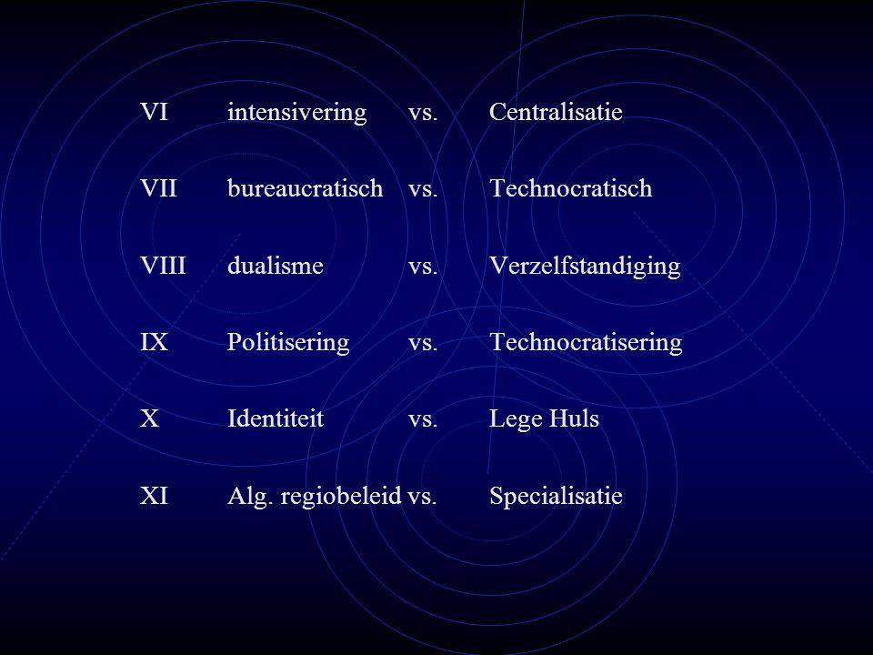 VIintensivering vs.Centralisatie VIIbureaucratisch vs.Technocratisch VIII dualisme vs. Verzelfstandiging IXPolitisering vs. Technocratisering XIdentit