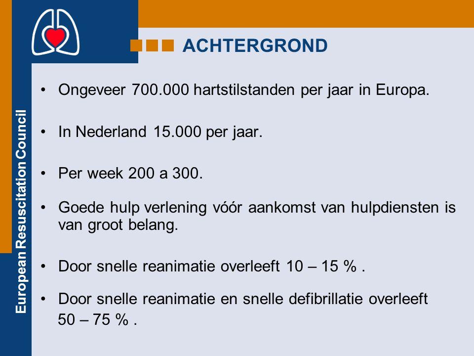 European Resuscitation Council ACHTERGROND Ongeveer 700.000 hartstilstanden per jaar in Europa. In Nederland 15.000 per jaar. Per week 200 a 300. Goed