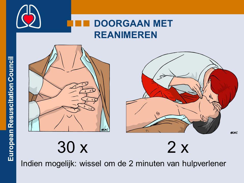 European Resuscitation Council DOORGAAN MET REANIMEREN 30 x2 x Indien mogelijk: wissel om de 2 minuten van hulpverlener