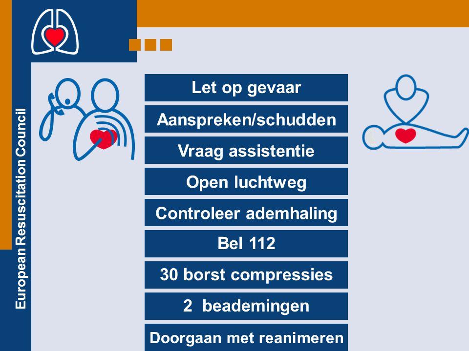 European Resuscitation Council Let op gevaar Aanspreken/schudden Vraag assistentie Open luchtweg Controleer ademhaling Bel 112 30 borst compressies 2