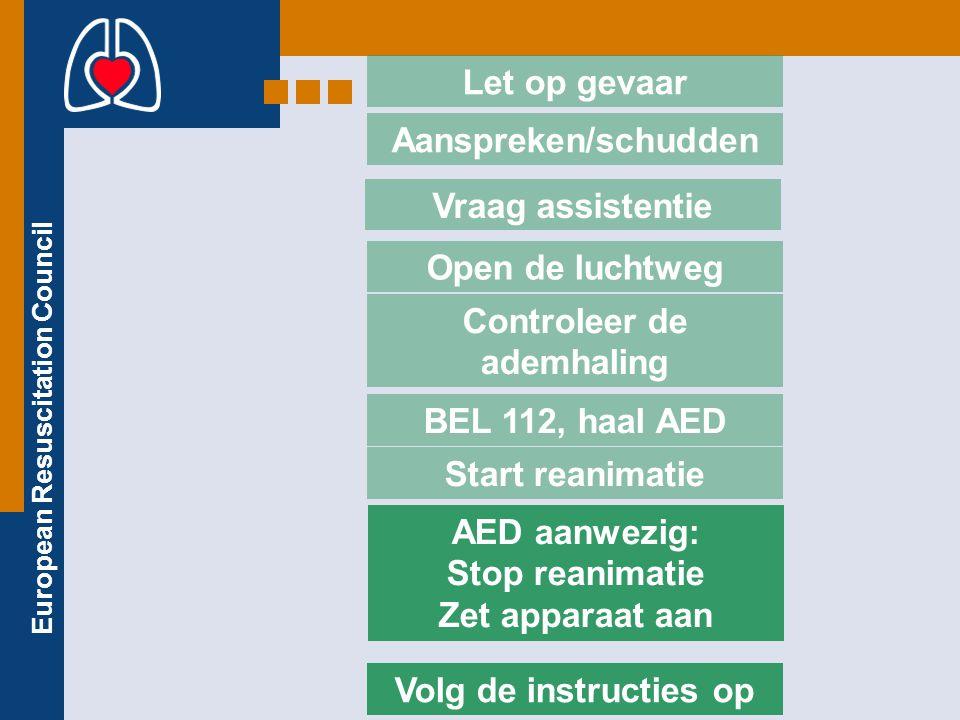 European Resuscitation Council Start reanimatie Let op gevaar Aanspreken/schudden Vraag assistentie Open de luchtweg Controleer de ademhaling AED aanw