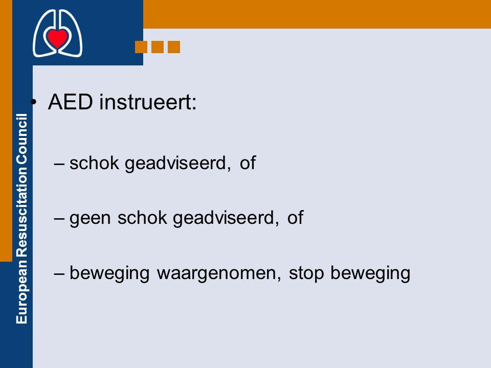 European Resuscitation Council AED instrueert: –schok geadviseerd, of –geen schok geadviseerd, of –beweging waargenomen, stop beweging