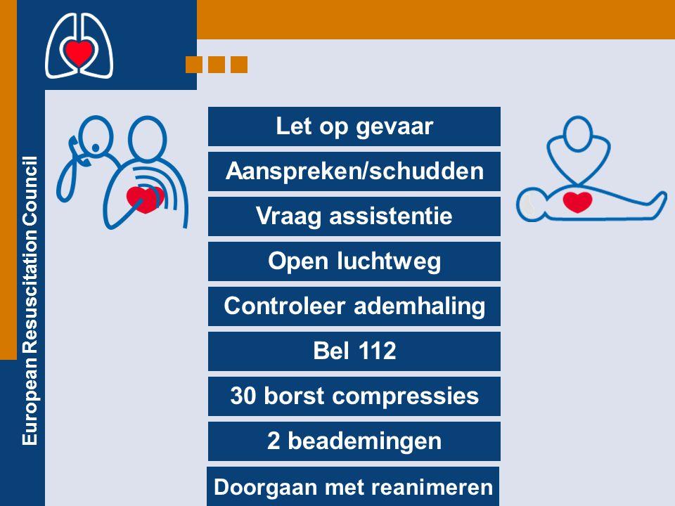 European Resuscitation Council Let op gevaar Aanspreken/schudden Vraag assistentie Open ademweg Controleer ademhaling Bel 112 30 borst compressies 2 beademingen Doorgaan met reanimeren