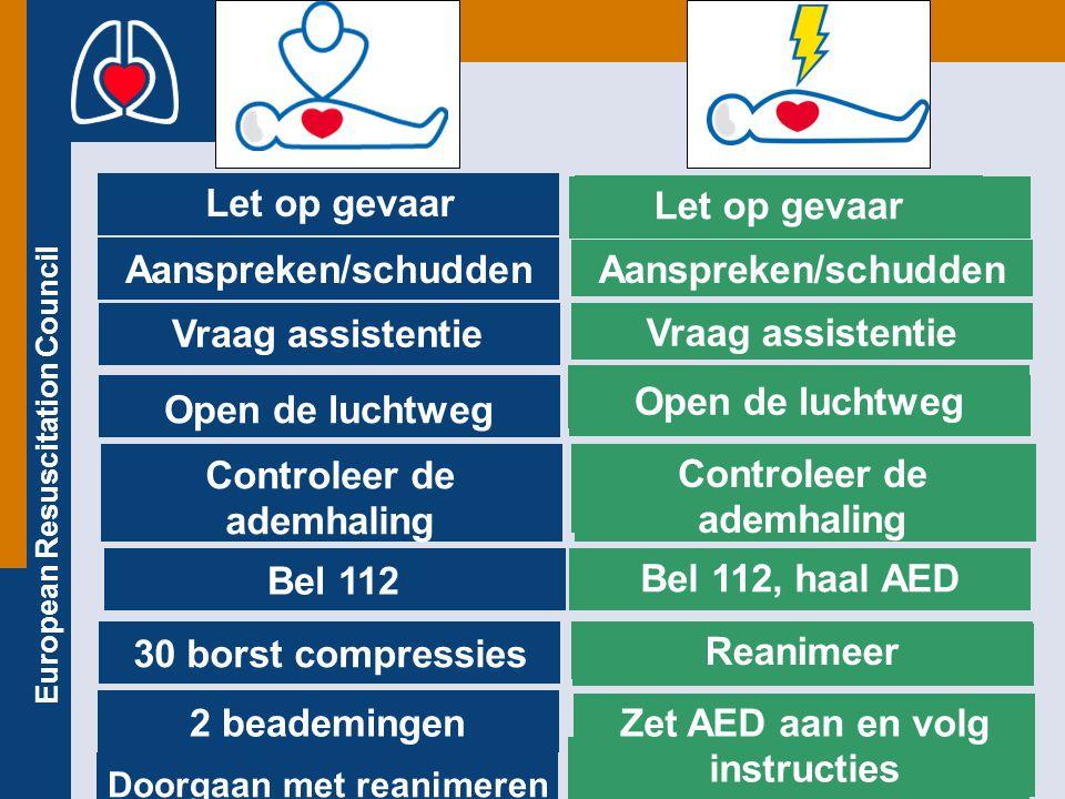 Let op gevaar Aanspreken/schudden Vraag assistentie Open de luchtweg Controleer de ademhaling Bel 112 30 borst compressies 2 beademingen Let op gevaar