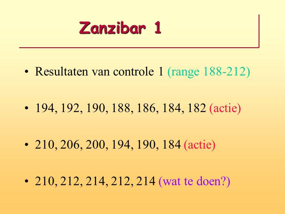 Zanzibar 1 Zanzibar 1 Resultaten van controle 1 (range 188-212) 194, 192, 190, 188, 186, 184, 182 (actie) 210, 206, 200, 194, 190, 184 (actie) 210, 21