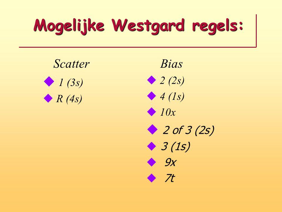 Mogelijke Westgard regels: Mogelijke Westgard regels: Scatter u 1 (3s) u R (4s) Bias u 2 (2s) u 4 (1s) u 10x u 2 of 3 (2s) u 3 (1s) u 9x u 7t