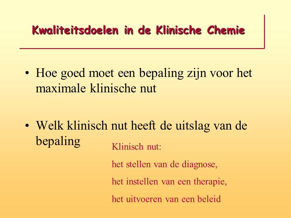 Kwaliteitsdoelen in de Klinische Chemie Kwaliteitsdoelen in de Klinische Chemie Hoe goed moet een bepaling zijn voor het maximale klinische nut Welk k