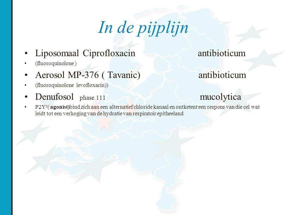 In de pijplijn Liposomaal Ciprofloxacin antibioticum (fluoroquinolone ) Aerosol MP-376 ( Tavanic) antibioticum (fluoroquinolone levofloxacin)) Denufosol phase 111 mucolytica P2Y²( agonist)bind zich aan een alternatief chloride kanaal en ontketent een respons van die cel wat leidt tot een verhoging van de hydratie van respiratoir epitheeland