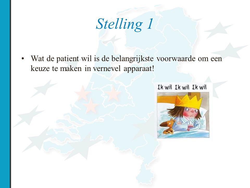 Stelling 1 Wat de patient wil is de belangrijkste voorwaarde om een keuze te maken in vernevel apparaat!