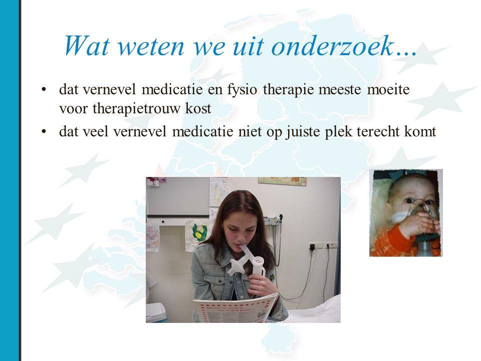Antischimmel medicatie Liposomaal amphotericin B (Ambisome) Poeder voor infusievloeistof 50 mg Oplossen in 8 ml NaCl 0,9 % 8 keer 1 cc in een I-Neb/Akita