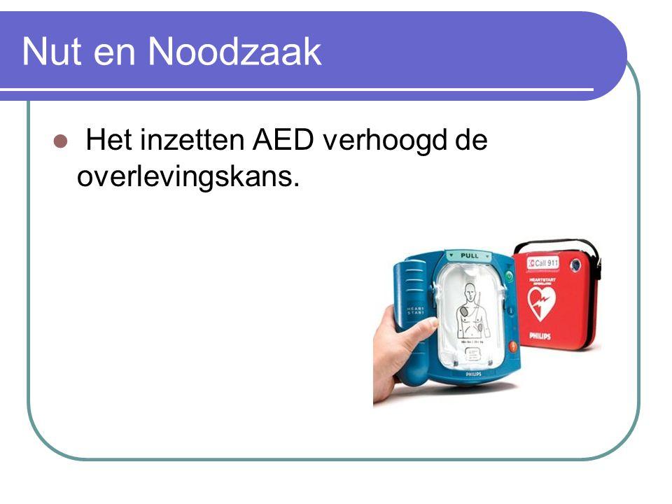 Nut en Noodzaak Het inzetten AED verhoogd de overlevingskans.