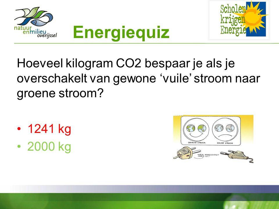 Energiequiz Hoeveel kilogram CO2 bespaar je als je overschakelt van gewone 'vuile' stroom naar groene stroom.