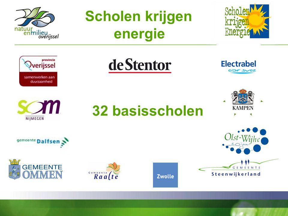 Scholen krijgen energie 32 basisscholen