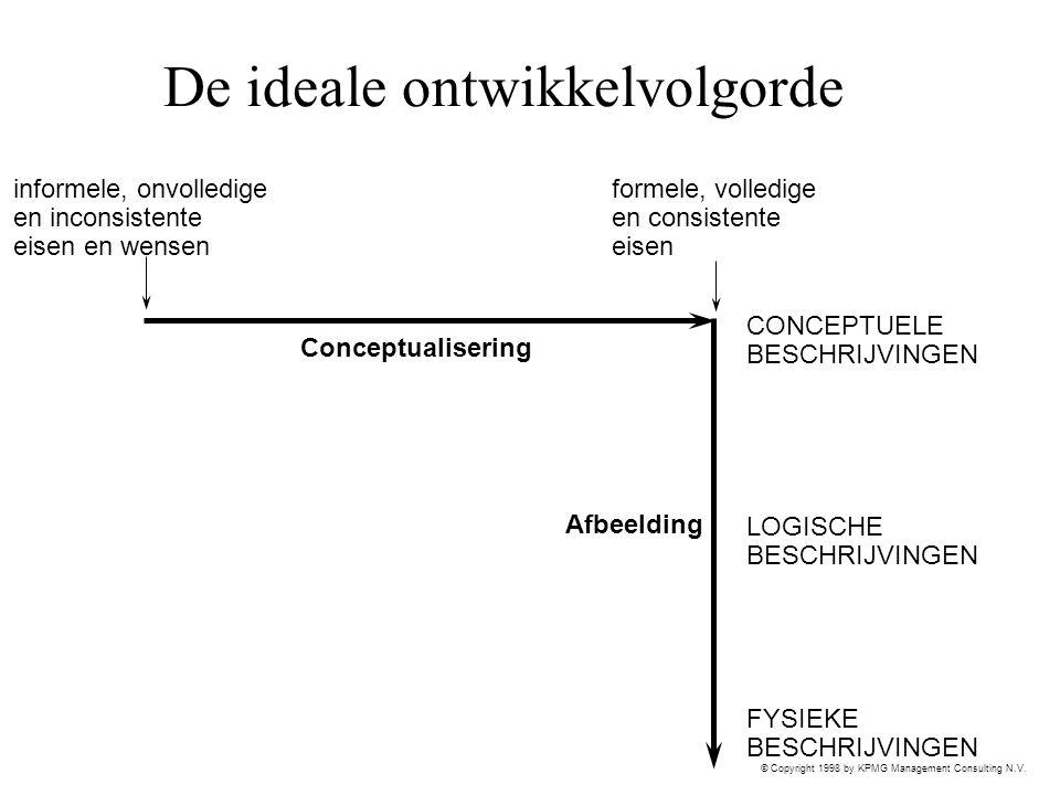 © Copyright 1998 by KPMG Management Consulting N.V. De ideale ontwikkelvolgorde Conceptualisering Afbeelding informele, onvolledige en inconsistente e