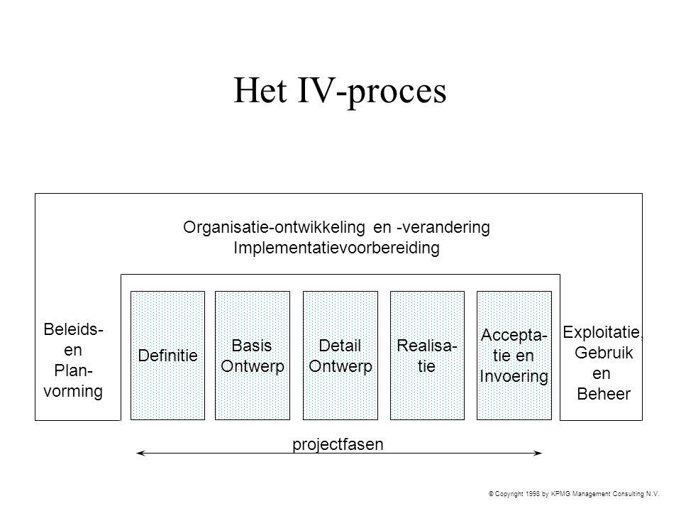 © Copyright 1998 by KPMG Management Consulting N.V. Het IV-proces Accepta- tie en Invoering Beleids- en Plan- vorming Exploitatie, Gebruik en Beheer O