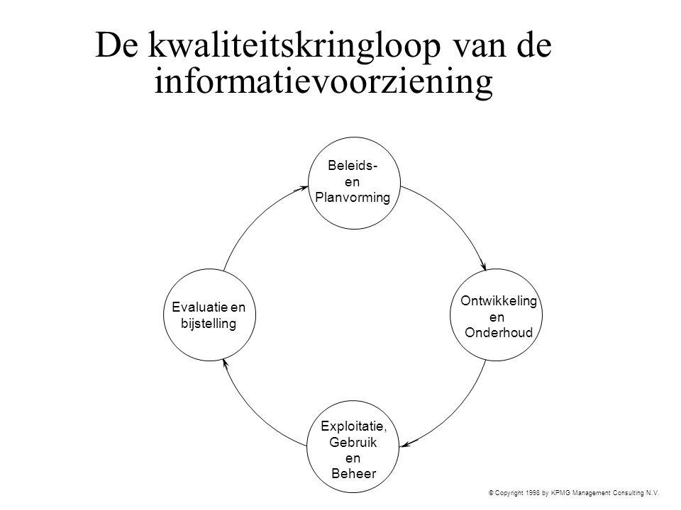 © Copyright 1998 by KPMG Management Consulting N.V. De kwaliteitskringloop van de informatievoorziening Beleids- en Planvorming Ontwikkeling en Onderh