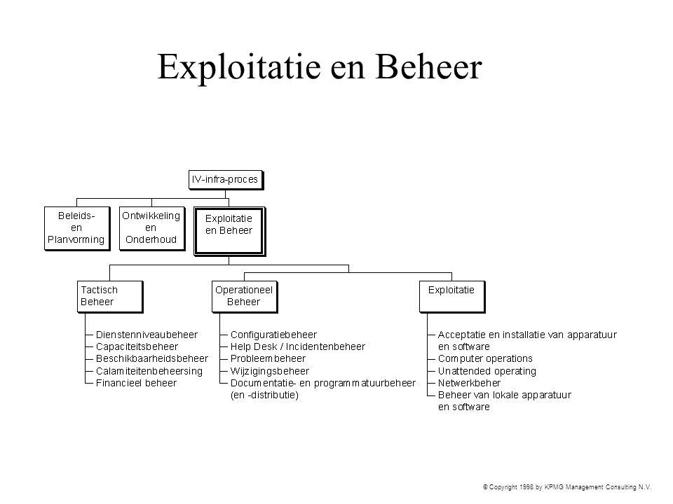 © Copyright 1998 by KPMG Management Consulting N.V. Exploitatie en Beheer
