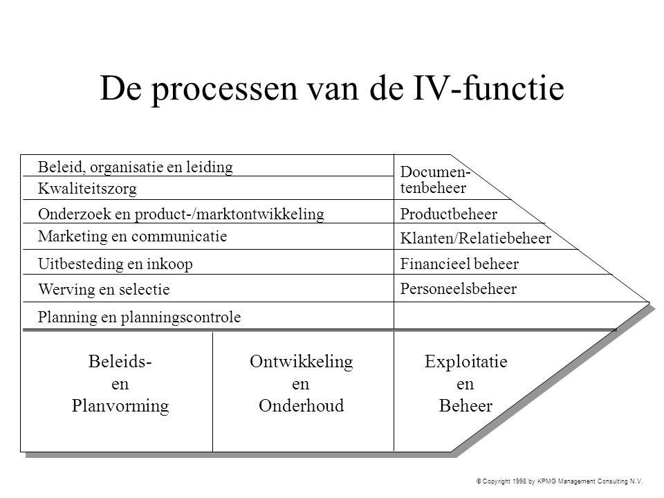 © Copyright 1998 by KPMG Management Consulting N.V. De processen van de IV-functie Beleid, organisatie en leiding Documen- tenbeheer Onderzoek en prod