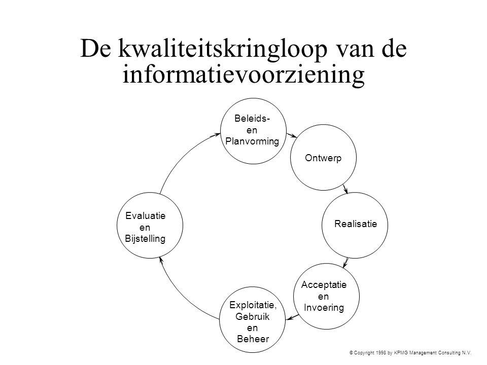 © Copyright 1998 by KPMG Management Consulting N.V. De kwaliteitskringloop van de informatievoorziening Ontwerp Realisatie Acceptatie en Invoering Exp