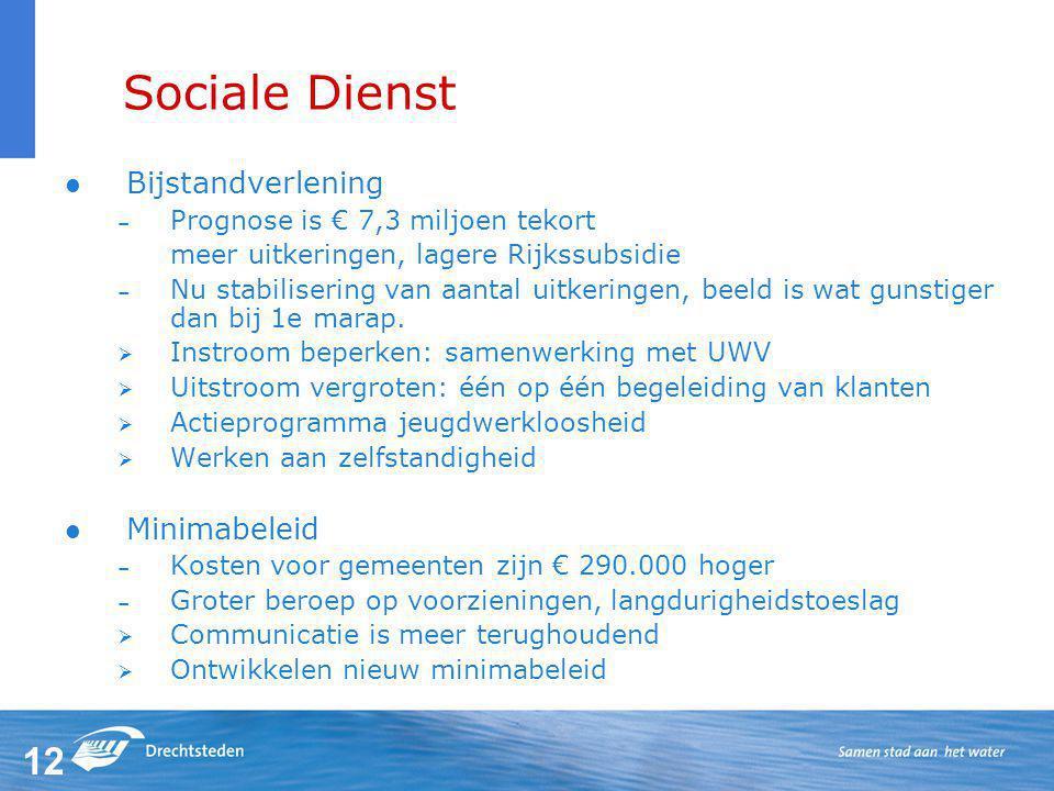 12 Sociale Dienst Bijstandverlening – Prognose is € 7,3 miljoen tekort meer uitkeringen, lagere Rijkssubsidie – Nu stabilisering van aantal uitkeringen, beeld is wat gunstiger dan bij 1e marap.