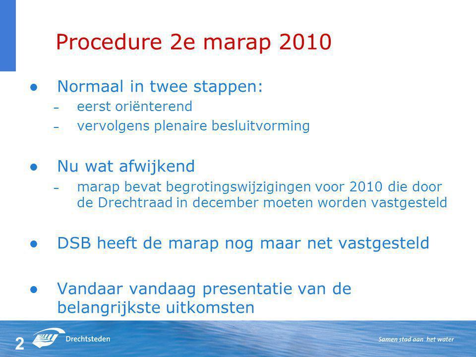 2 Procedure 2e marap 2010 Normaal in twee stappen: – eerst oriënterend – vervolgens plenaire besluitvorming Nu wat afwijkend – marap bevat begrotingswijzigingen voor 2010 die door de Drechtraad in december moeten worden vastgesteld DSB heeft de marap nog maar net vastgesteld Vandaar vandaag presentatie van de belangrijkste uitkomsten