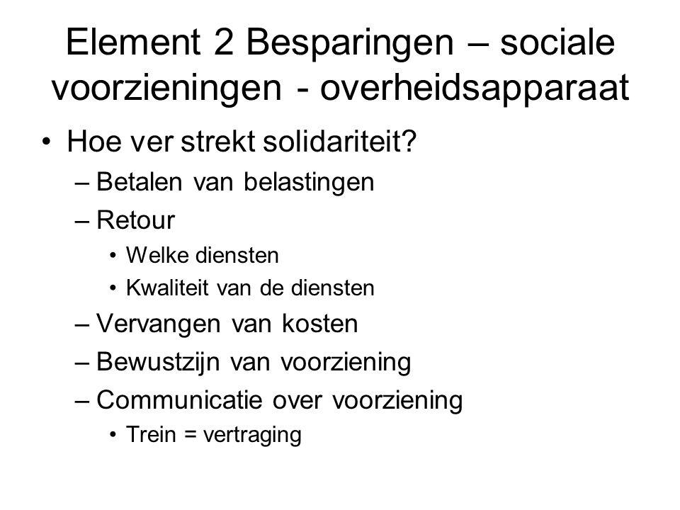 Element 2 Besparingen – sociale voorzieningen - overheidsapparaat Hoe ver strekt solidariteit.