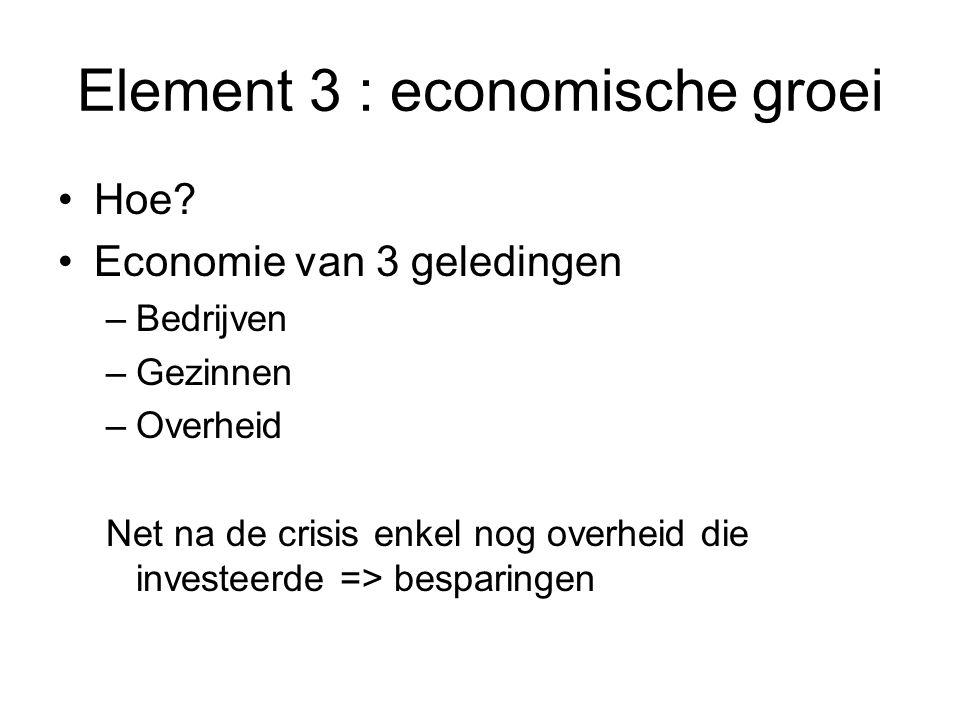 Element 3 : economische groei Hoe.
