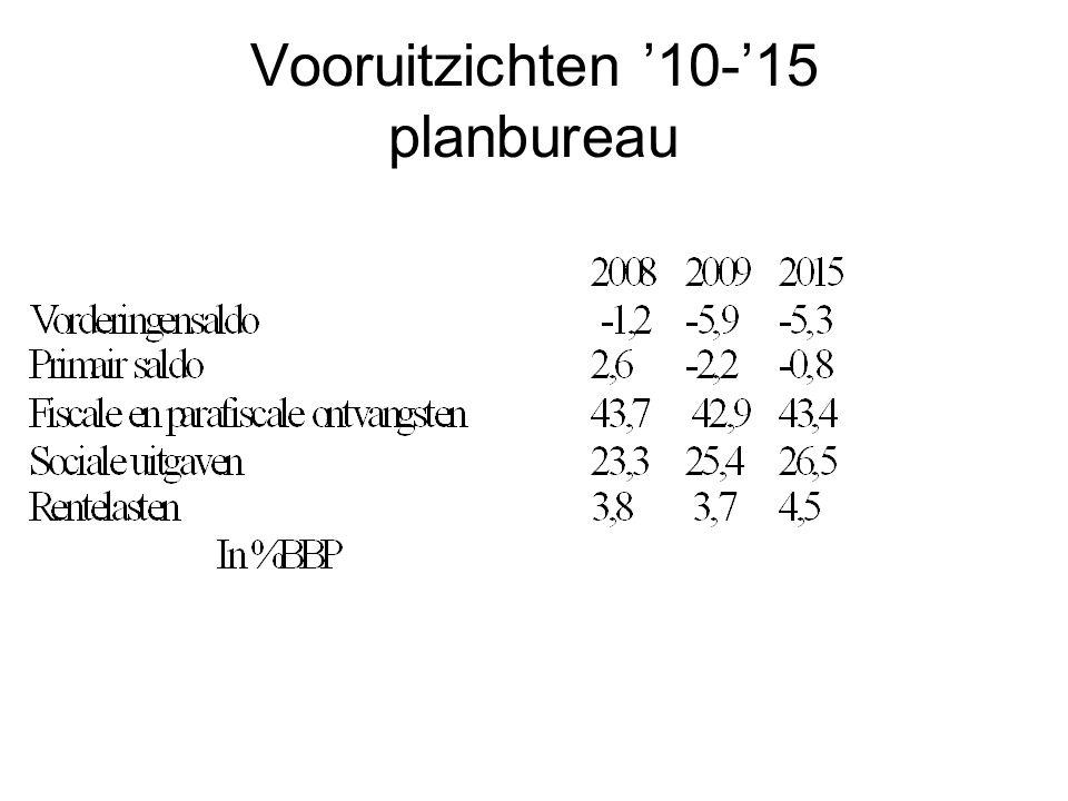 Vooruitzichten '10-'15 planbureau