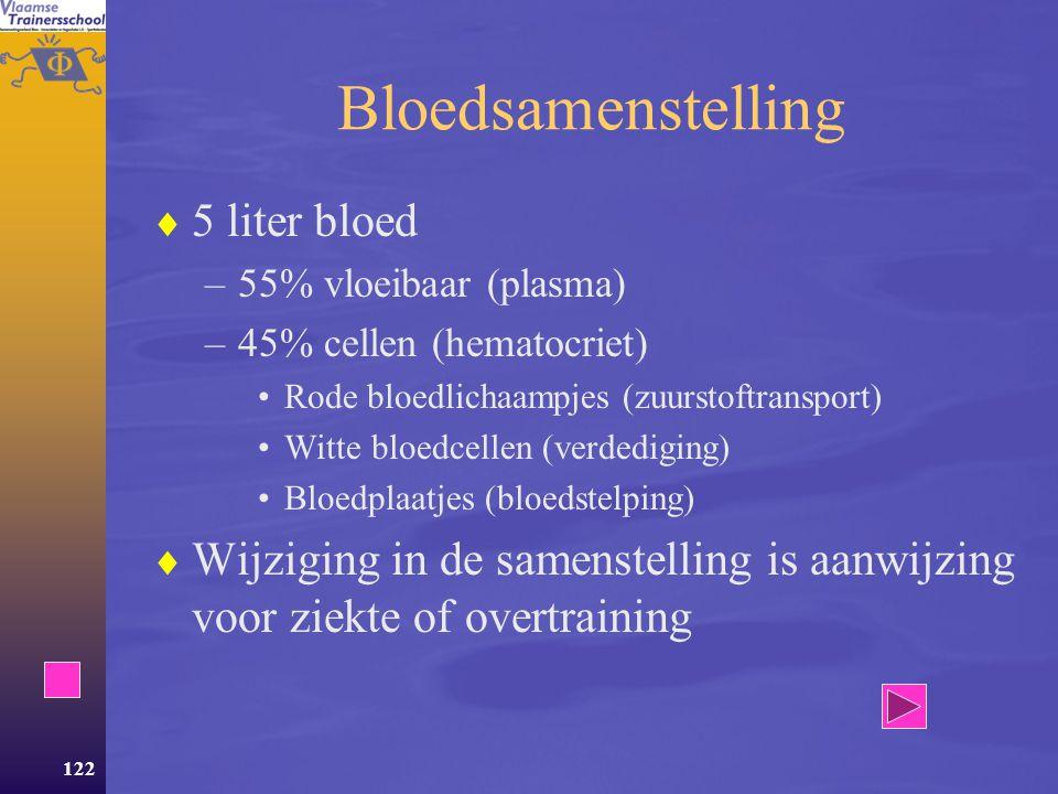 121 ! Bij gebruik van het dopingproduct EPO, waar de verhouding rode bloedcellen en plasma kunstmatig veranderd wordt, is het bloed dikker. Het hart z
