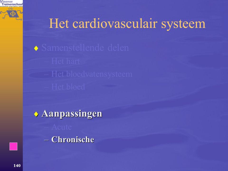 139  het plasmavolume daalt  het slagvolume daalt (de HF stijgt)  de warmteafgave wordt moeilijker  de lichaamstemperatuur loopt op  de reacties