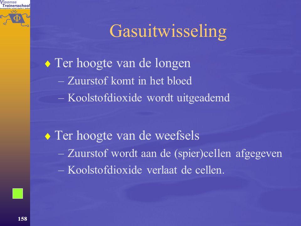 157 Alveolaire ventilatie  Een diepere ademhaling is effectiever voor de alveolaire ventilatie dan een gelijkwaardig minutenvolume bereikt door een s