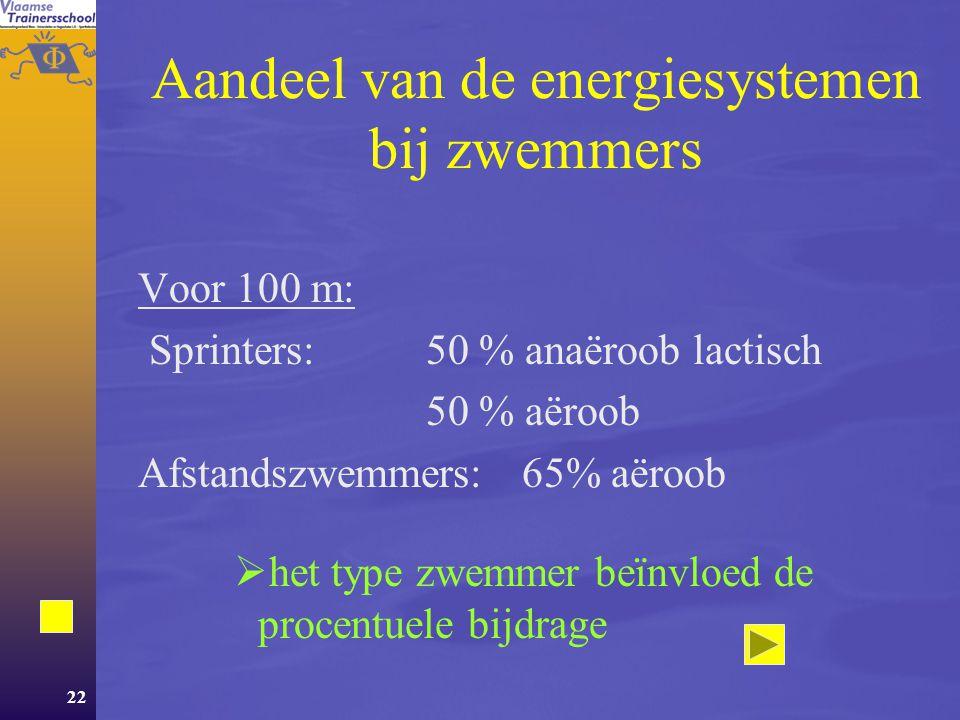 21 Geschikte trainingsoefeningen vloeien voort uit een analyse van de energiecomponenten van de sportspecifieke activiteiten. Het is de totale hoeveel