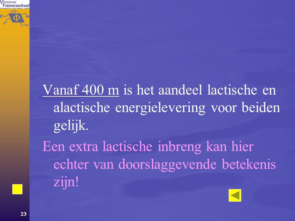 22 Aandeel van de energiesystemen bij zwemmers Voor 100 m: Sprinters:50 % anaëroob lactisch 50 % aëroob Afstandszwemmers:65% aëroob  het type zwemmer beïnvloed de procentuele bijdrage