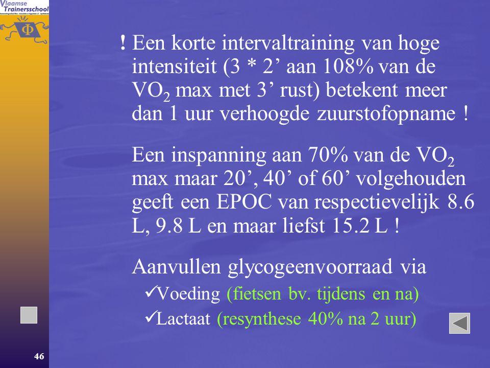 45 -De rust bedraagt slechts 30 , de energierijke fosfaten zijn dus slechts voor de helft terug aangevuld.