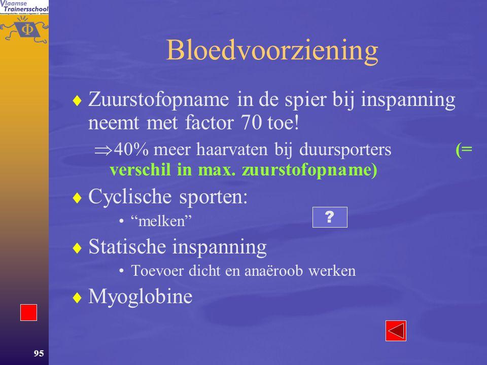 94 KU  Niveau KU = niveau K + niveau U –Aandeel is disciplinespecifiek –Concurrentie K en U  afwisselend ontwikkelen  Verhoogde krachtinzet + coördinatie  Bewegingsfrequentie en bloedtoevoer FB