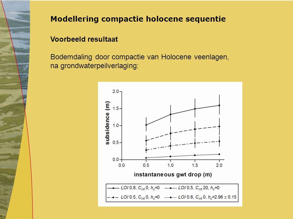 Modellering compactie holocene sequentie Voorbeeld resultaat Bodemdaling door compactie van Holocene veenlagen, na grondwaterpeilverlaging: