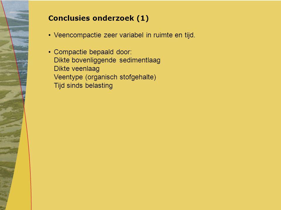 Conclusies onderzoek (1) Veencompactie zeer variabel in ruimte en tijd. Compactie bepaald door: Dikte bovenliggende sedimentlaag Dikte veenlaag Veenty