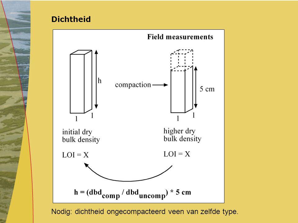 Dichtheid Nodig: dichtheid ongecompacteerd veen van zelfde type.