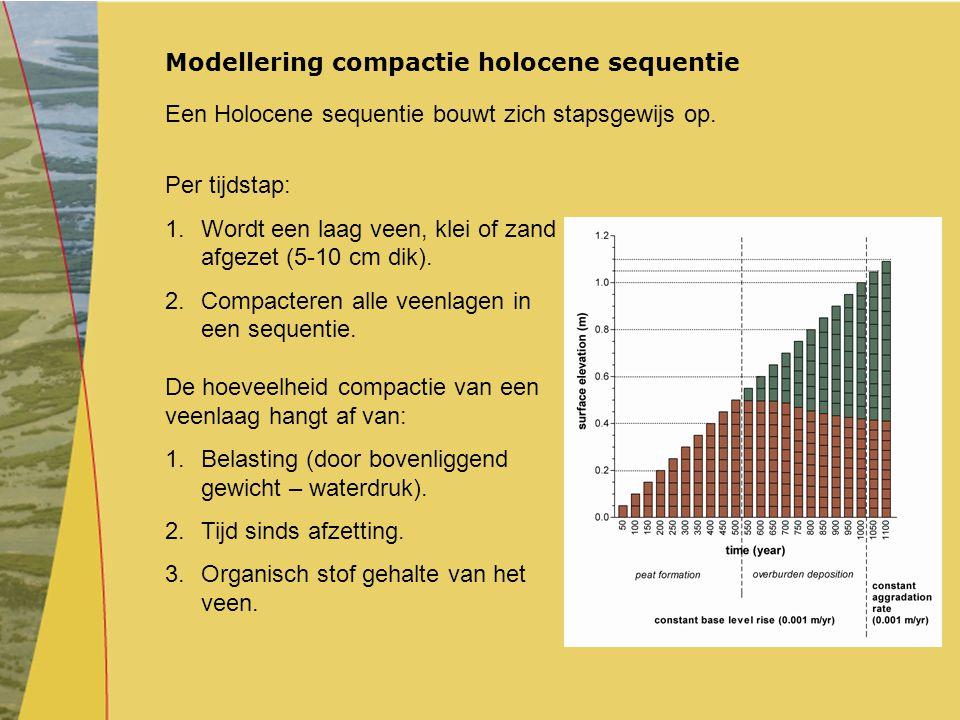 Modellering compactie holocene sequentie Per tijdstap: 1.Wordt een laag veen, klei of zand afgezet (5-10 cm dik). 2.Compacteren alle veenlagen in een