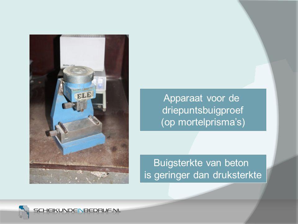 Apparaat voor de driepuntsbuigproef (op mortelprisma's) Buigsterkte van beton is geringer dan druksterkte