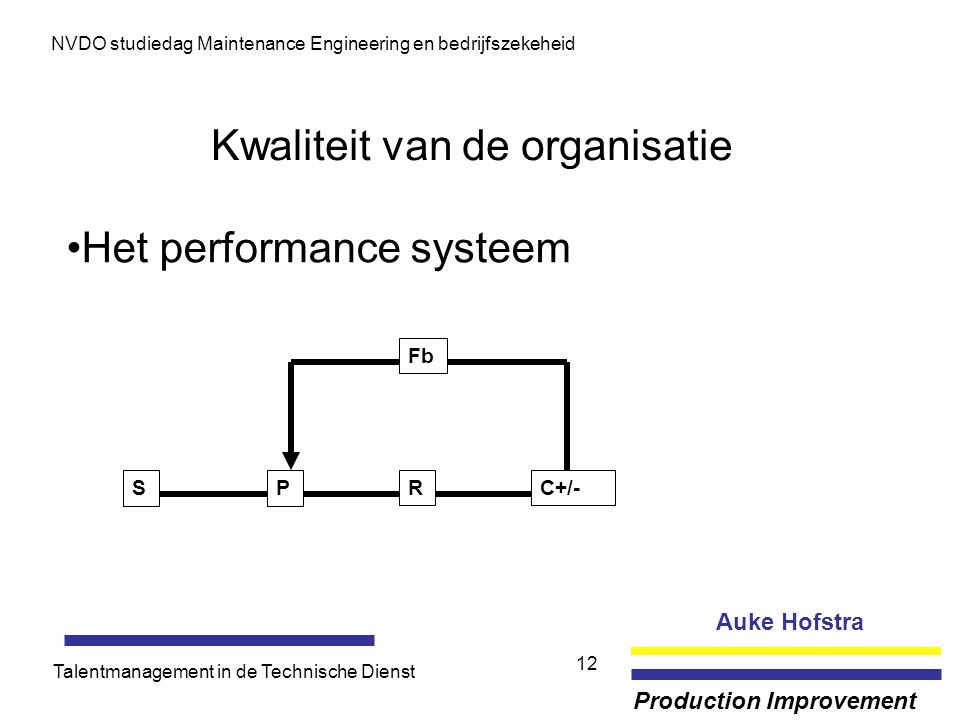 Auke Hofstra Production Improvement NVDO studiedag Maintenance Engineering en bedrijfszekeheid Talentmanagement in de Technische Dienst 12 Kwaliteit v