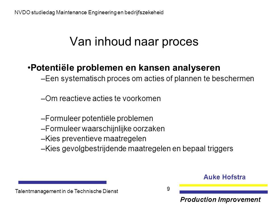 Auke Hofstra Production Improvement NVDO studiedag Maintenance Engineering en bedrijfszekeheid Talentmanagement in de Technische Dienst 9 Van inhoud n