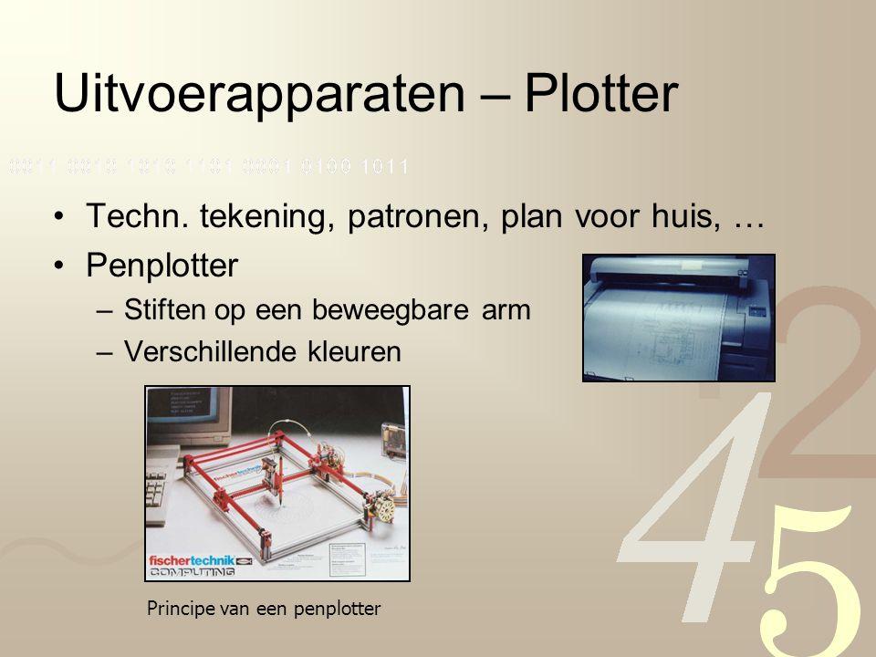 Uitvoerapparaten – Plotter Techn.