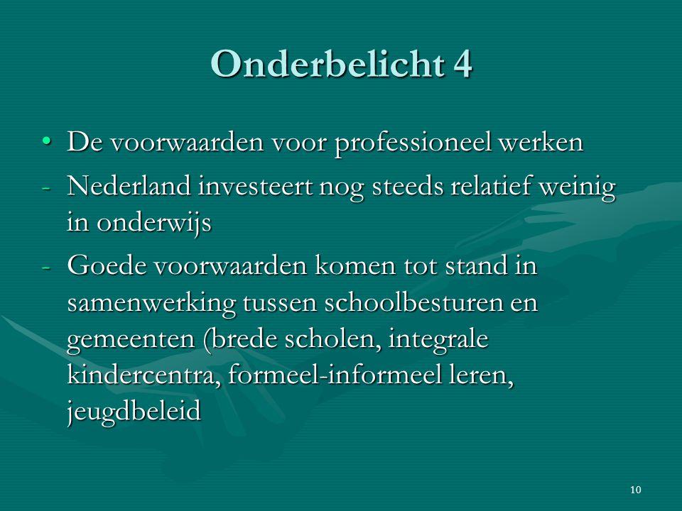 10 Onderbelicht 4 De voorwaarden voor professioneel werkenDe voorwaarden voor professioneel werken -Nederland investeert nog steeds relatief weinig in onderwijs -Goede voorwaarden komen tot stand in samenwerking tussen schoolbesturen en gemeenten (brede scholen, integrale kindercentra, formeel-informeel leren, jeugdbeleid