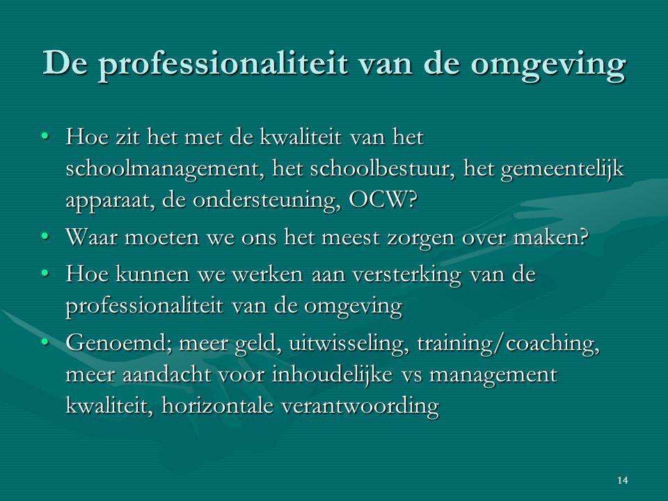 14 De professionaliteit van de omgeving Hoe zit het met de kwaliteit van het schoolmanagement, het schoolbestuur, het gemeentelijk apparaat, de ondersteuning, OCW?Hoe zit het met de kwaliteit van het schoolmanagement, het schoolbestuur, het gemeentelijk apparaat, de ondersteuning, OCW.